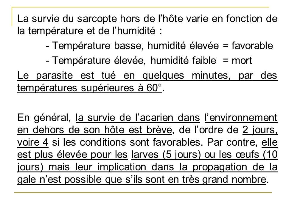 La survie du sarcopte hors de lhôte varie en fonction de la température et de lhumidité : - Température basse, humidité élevée = favorable - Températu