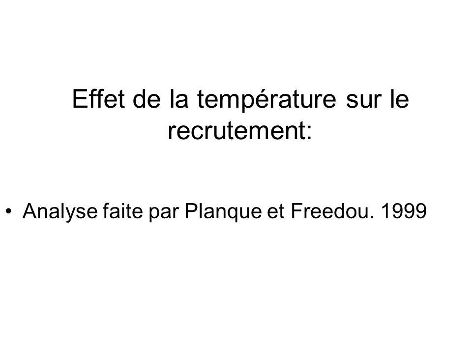 Effet de la température sur le recrutement: Analyse faite par Planque et Freedou. 1999