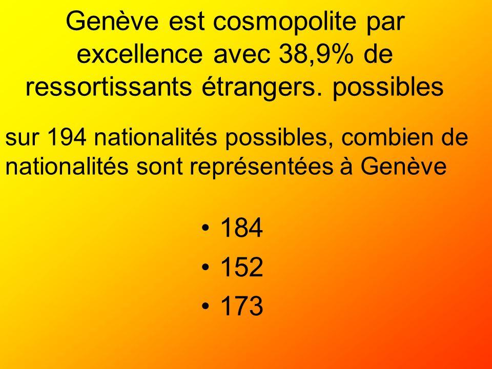 Genève est cosmopolite par excellence avec 38,9% de ressortissants étrangers. possibles 184 152 173 sur 194 nationalités possibles, combien de nationa