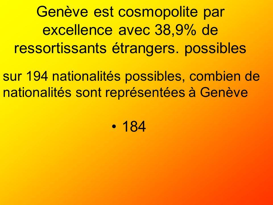 Genève est cosmopolite par excellence avec 38,9% de ressortissants étrangers. possibles 184 sur 194 nationalités possibles, combien de nationalités so