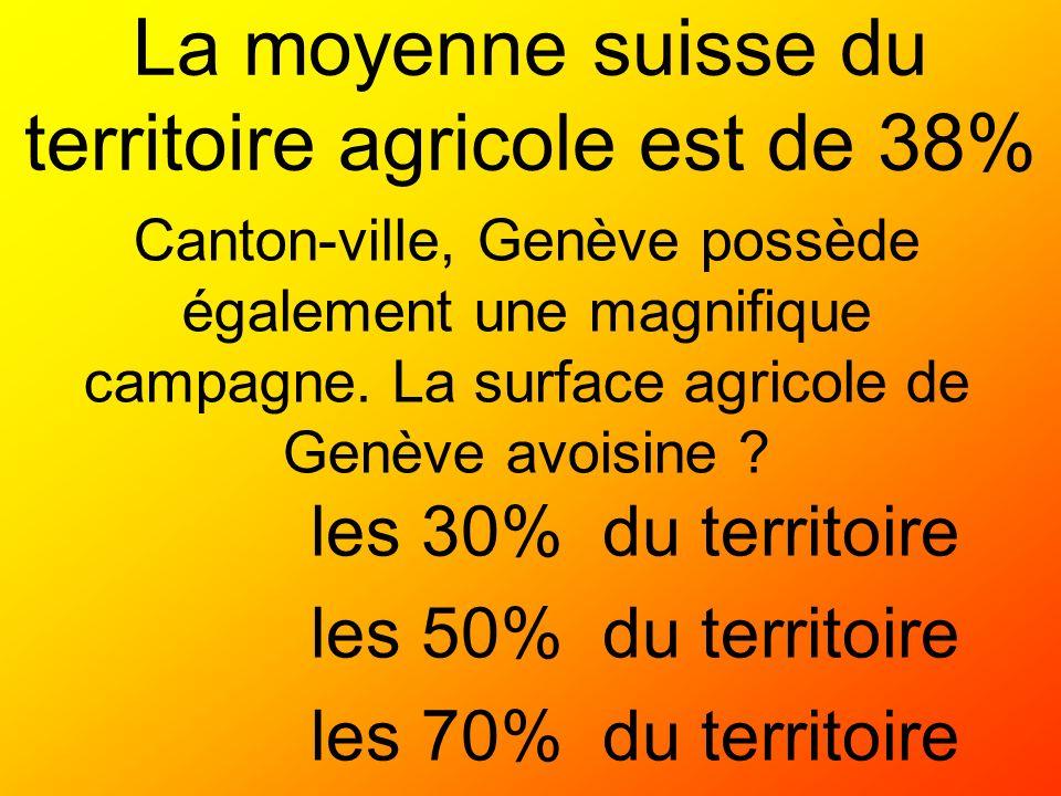 La moyenne suisse du territoire agricole est de 38% les 30% du territoire les 50% du territoire les 70% du territoire Canton-ville, Genève possède éga