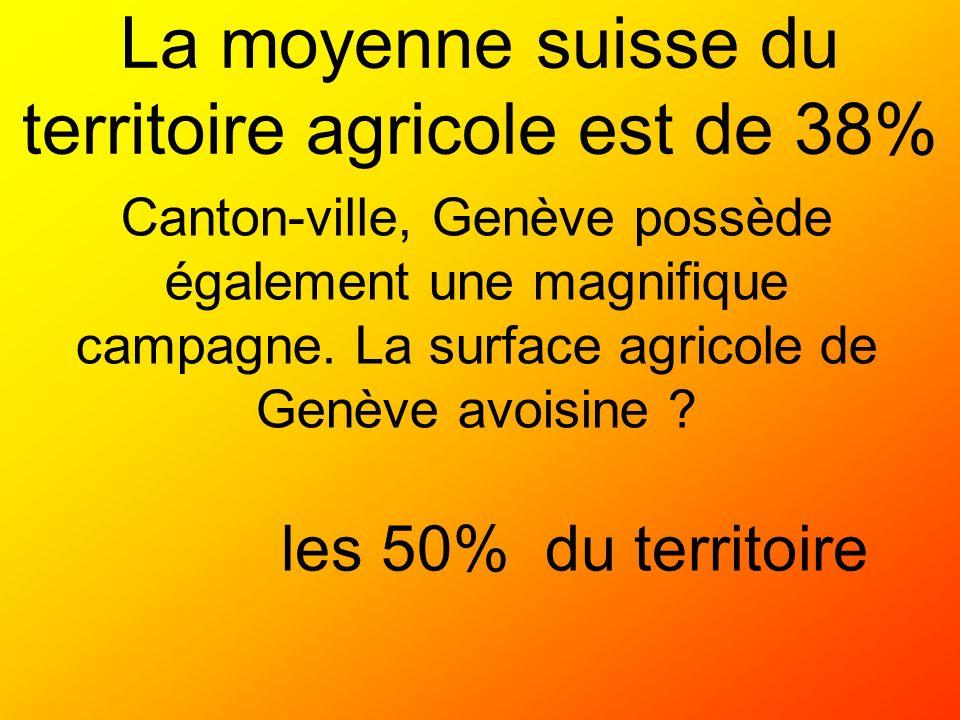 La moyenne suisse du territoire agricole est de 38% les 50% du territoire Canton-ville, Genève possède également une magnifique campagne. La surface a