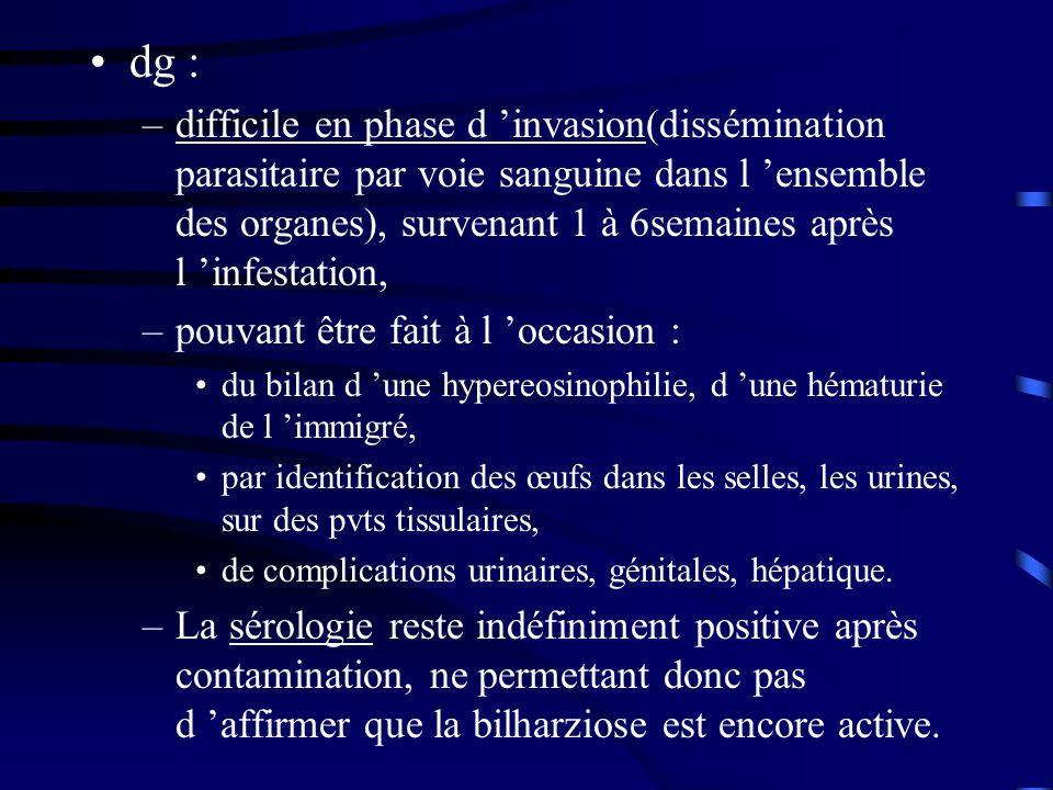 dg : –difficile en phase d invasion(dissémination parasitaire par voie sanguine dans l ensemble des organes), survenant 1 à 6semaines après l infestat