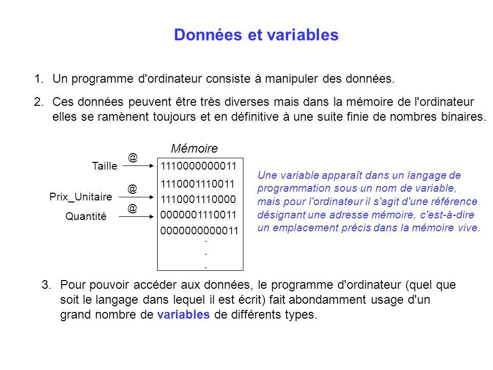 Données et variables 1.Un programme d'ordinateur consiste à manipuler des données. 2.Ces données peuvent être très diverses mais dans la mémoire de l'