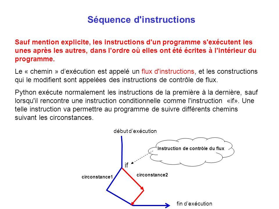Sauf mention explicite, les instructions d'un programme s'exécutent les unes après les autres, dans l'ordre où elles ont été écrites à l'intérieur du