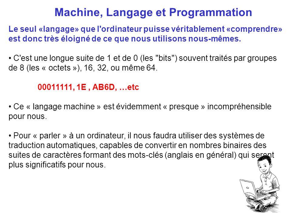 Le seul «langage» que l'ordinateur puisse véritablement «comprendre» est donc très éloigné de ce que nous utilisons nous-mêmes. C'est une longue suite