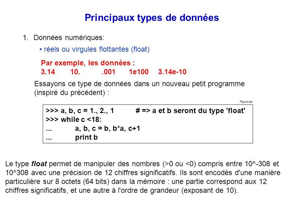 réels ou virgules flottantes (float) Principaux types de données 1.Données numériques: Par exemple, les données : 3.14 10..001 1e100 3.14e-10 Essayons