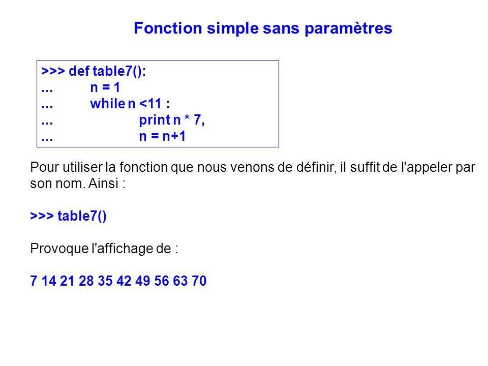 >>> def table7():... n = 1... while n <11 :... print n * 7,... n = n+1 Fonction simple sans paramètres Pour utiliser la fonction que nous venons de dé