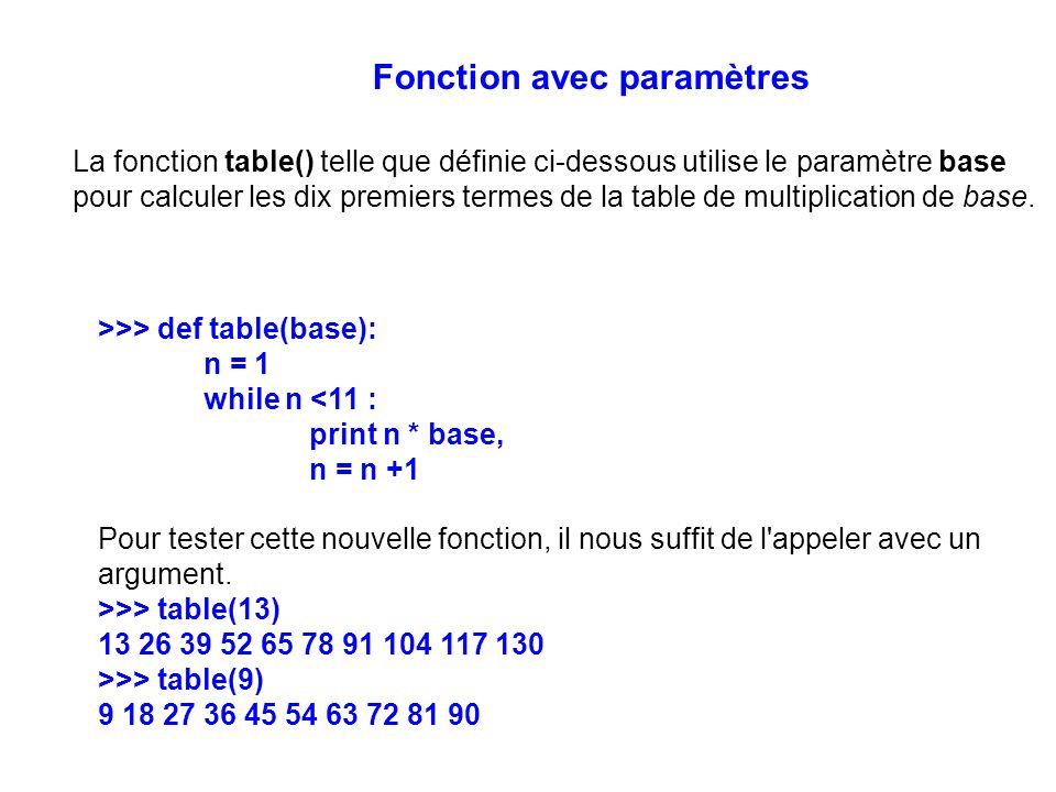Fonction avec paramètres La fonction table() telle que définie ci-dessous utilise le paramètre base pour calculer les dix premiers termes de la table