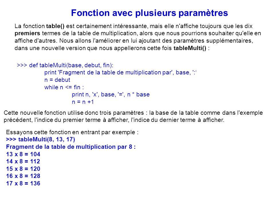 La fonction table() est certainement intéressante, mais elle n'affiche toujours que les dix premiers termes de la table de multiplication, alors que n