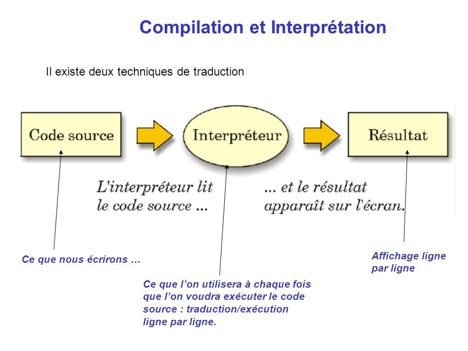 Compilation et Interprétation Ce que nous écrirons … Il existe deux techniques de traduction Ce que lon utilisera à chaque fois que lon voudra exécute