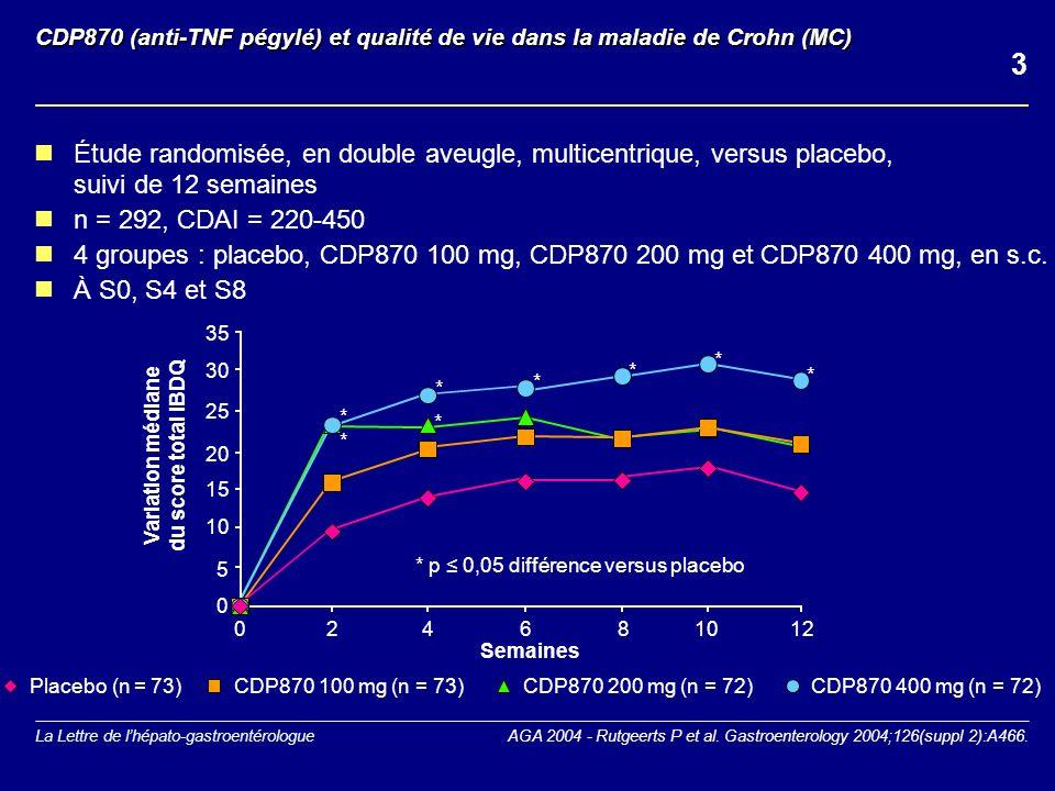 La Lettre de lhépato-gastroentérologueAGA 2004 - Hanauer SB, communication orale (19-05-2004).