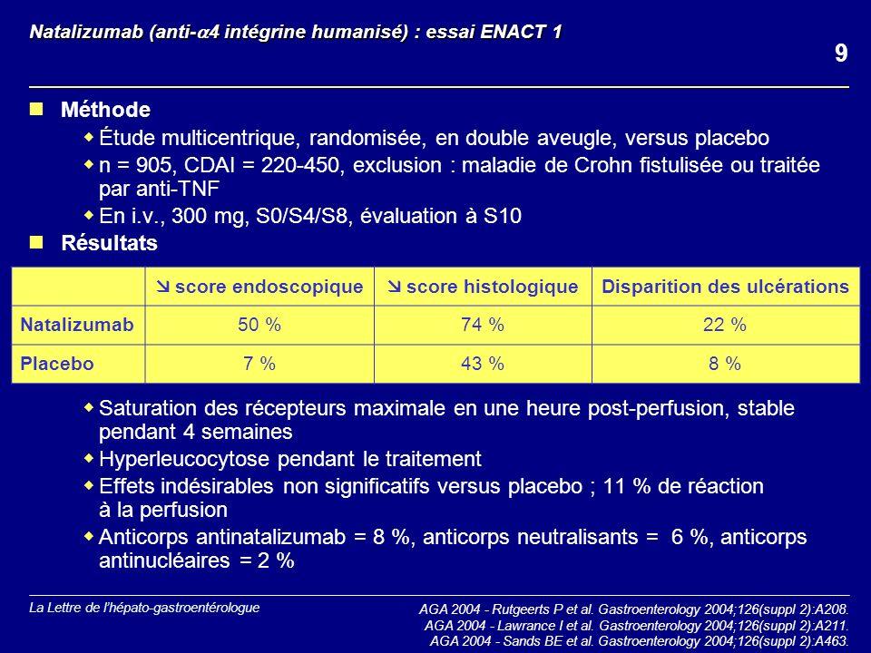 La Lettre de lhépato-gastroentérologue Natalizumab (anti- 4 intégrine humanisé) : essai ENACT 1 Méthode Étude multicentrique, randomisée, en double aveugle, versus placebo n = 905, CDAI = 220-450, exclusion : maladie de Crohn fistulisée ou traitée par anti-TNF En i.v., 300 mg, S0/S4/S8, évaluation à S10 Résultats Saturation des récepteurs maximale en une heure post-perfusion, stable pendant 4 semaines Hyperleucocytose pendant le traitement Effets indésirables non significatifs versus placebo ; 11 % de réaction à la perfusion Anticorps antinatalizumab = 8 %, anticorps neutralisants = 6 %, anticorps antinucléaires = 2 % score endoscopique score histologique Disparition des ulcérations Natalizumab50 %74 %22 % Placebo7 %43 %8 % AGA 2004 - Rutgeerts P et al.