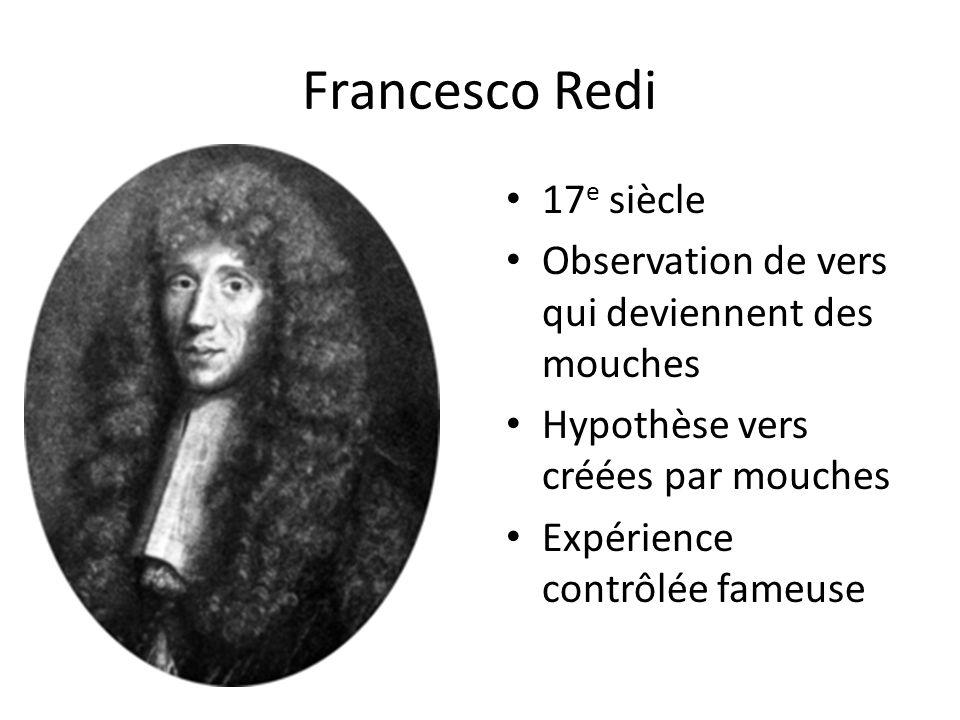 Francesco Redi 17 e siècle Observation de vers qui deviennent des mouches Hypothèse vers créées par mouches Expérience contrôlée fameuse