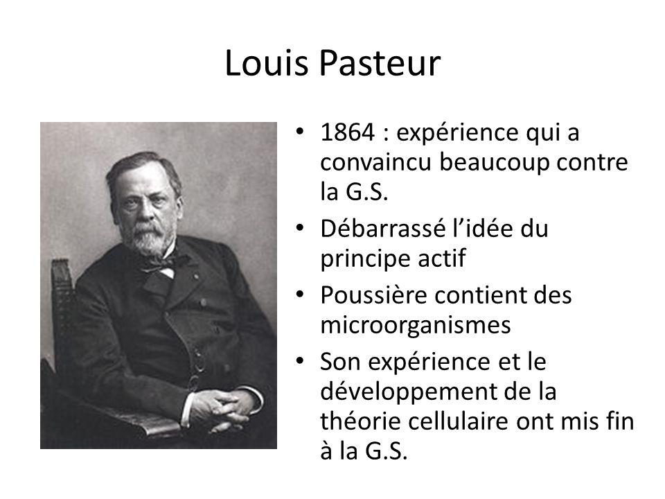 Louis Pasteur 1864 : expérience qui a convaincu beaucoup contre la G.S. Débarrassé lidée du principe actif Poussière contient des microorganismes Son