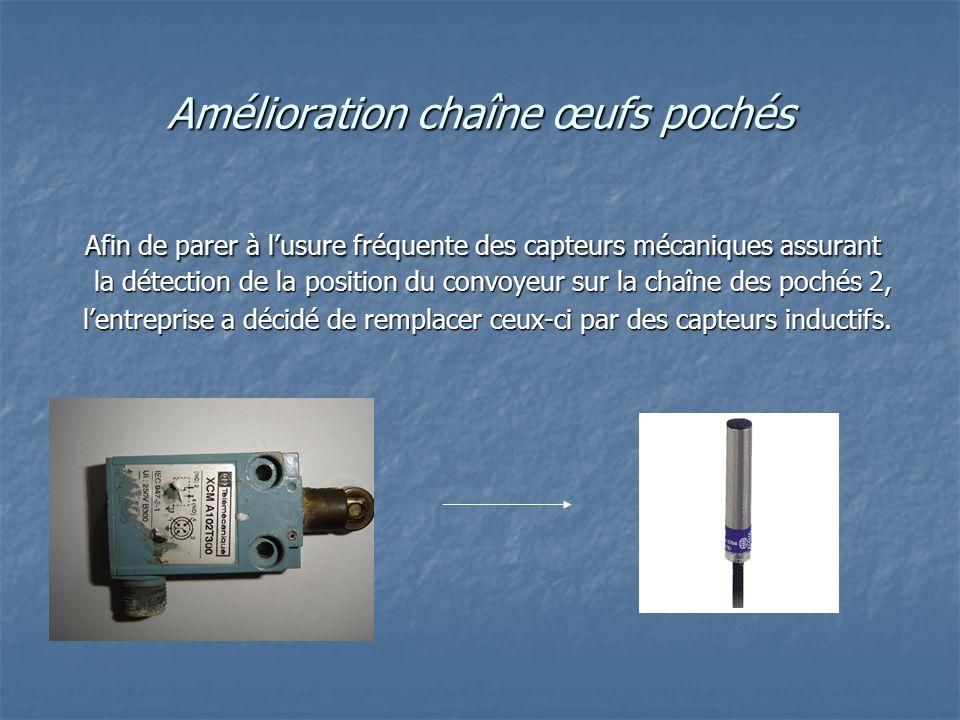 Amélioration chaîne œufs pochés Afin de parer à lusure fréquente des capteurs mécaniques assurant la détection de la position du convoyeur sur la chaî