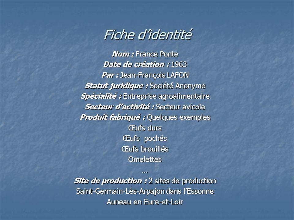 Fiche didentité Nom : France Ponte Date de création : 1963 Par : Jean-François LAFON Statut juridique : Société Anonyme Spécialité : Entreprise agroal