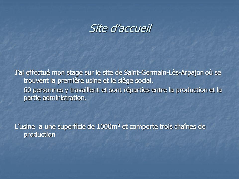 Site daccueil Jai effectué mon stage sur le site de Saint-Germain-Lès-Arpajon où se trouvent la première usine et le siège social. 60 personnes y trav
