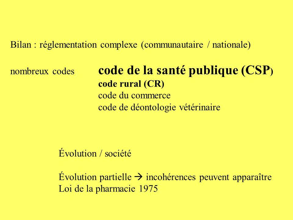 AMM : - indication despèce / indication thérapeutique - formulation / présentation Exemple : Rilexine (PA : céfalexine, céphalosporine) Indications : chien et chat / infections urinaires et cutanées Rilexine 75 : Boite8 comprimésAMM n° 698 917.