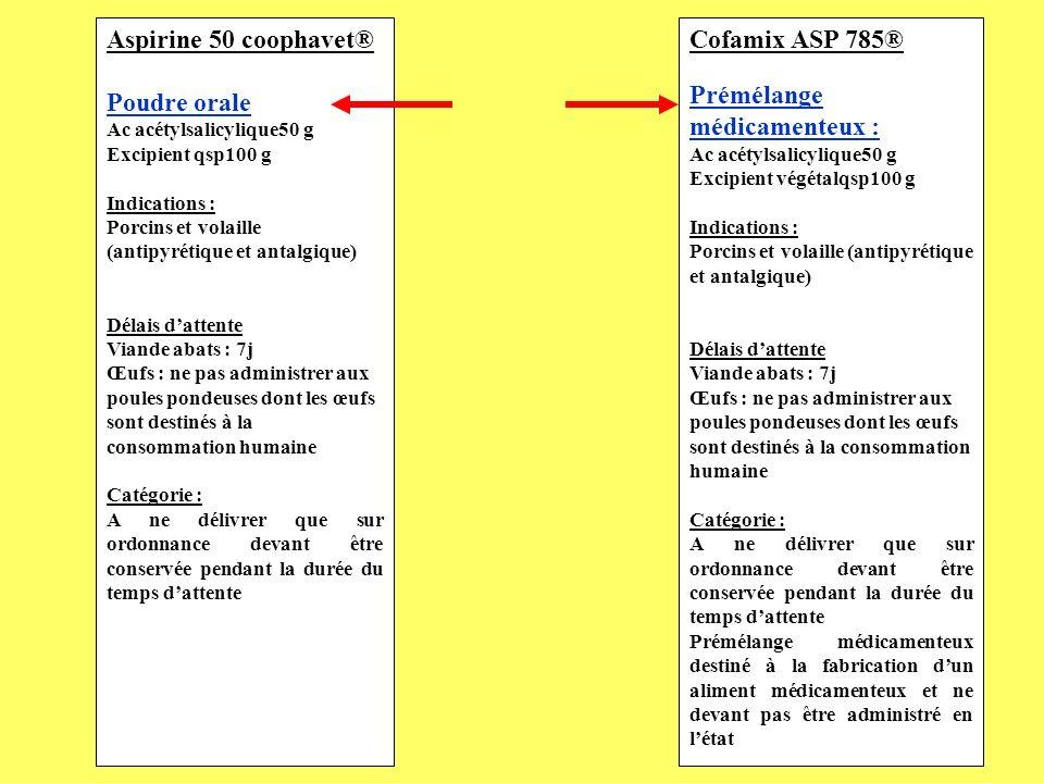 exemple : sécurité / médicament non immunologique partie pharmacologie :pharmacodynamie pharmacocinétique partie toxicologie :aiguë globale, réitérées ( au moins 90 j) tolérance (espèce cible, coeff de sécurité) reproduction (F0, F1, F2) mutagenèse cancérogenèse immunotoxicité si nécessaire effet microbiologique flore intestinale de lhomme procédés de transformation écotoxicité partie résidus :LMR, temps dattente si animaux de rente