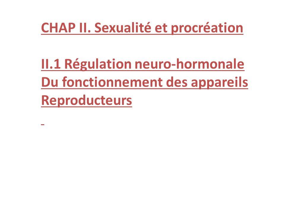 CHAP II. Sexualité et procréation II.1 Régulation neuro-hormonale Du fonctionnement des appareils Reproducteurs