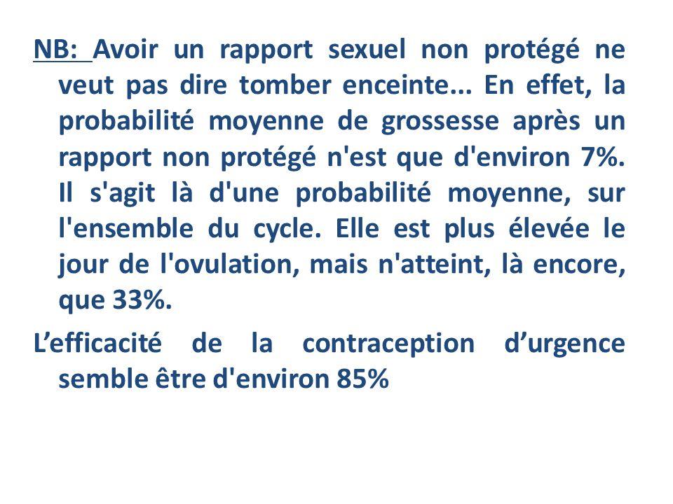 NB: Avoir un rapport sexuel non protégé ne veut pas dire tomber enceinte... En effet, la probabilité moyenne de grossesse après un rapport non protégé