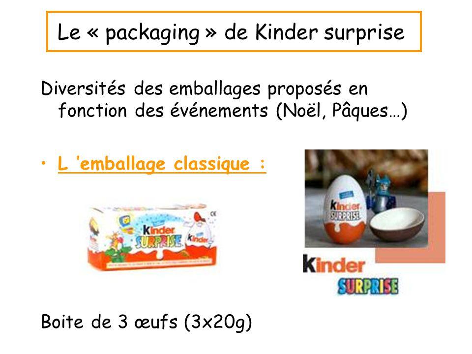 Le « packaging » de Kinder surprise Diversités des emballages proposés en fonction des événements (Noël, Pâques…) L emballage classique : Boite de 3 œ