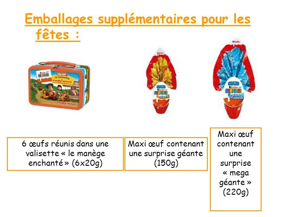Emballages supplémentaires pour les fêtes : 6 œufs réunis dans une valisette « le manège enchanté » (6x20g) Maxi œuf contenant une surprise géante (15