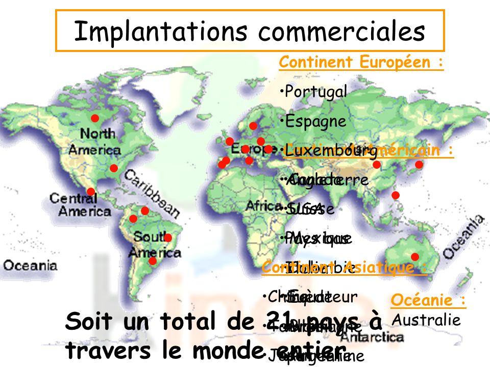 Continent Américain : Canada USA Mexique Colombie Equateur Brésil Argentine Océanie : Australie Continent Européen : Portugal Espagne Luxembourg Angle