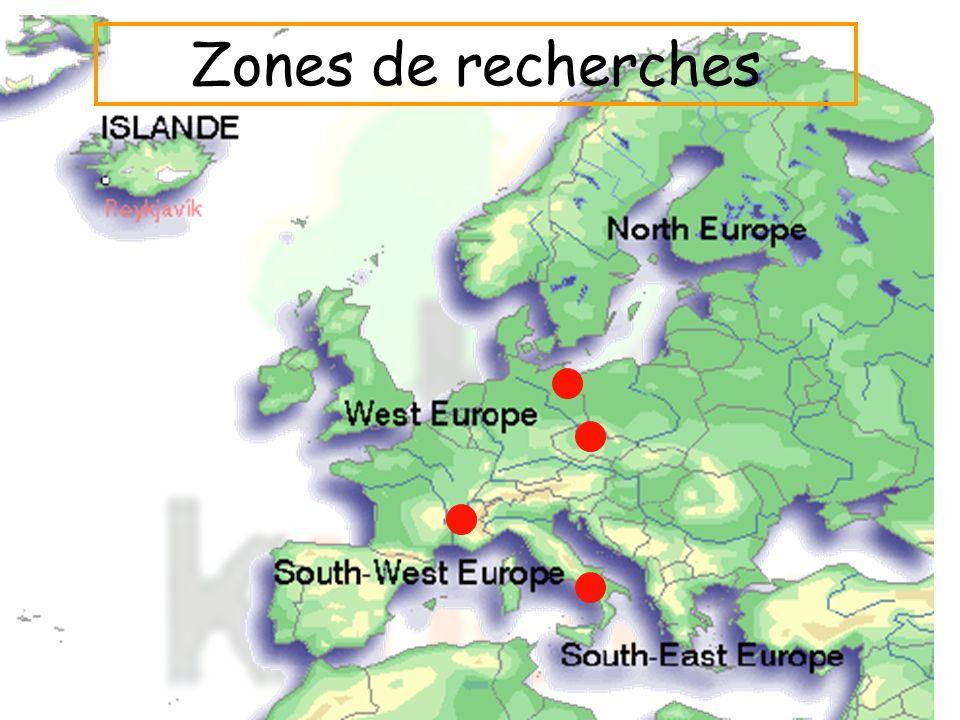 Zones de recherches