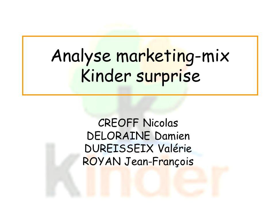 1946: La société italienne Ferrero est née à Alba, ville située dans le Piémont, au nord de l Italie 1968: Lancement de la marque Kinder avec Kinder Chocolat, suivi 6 ans après de Kinder Surprise.
