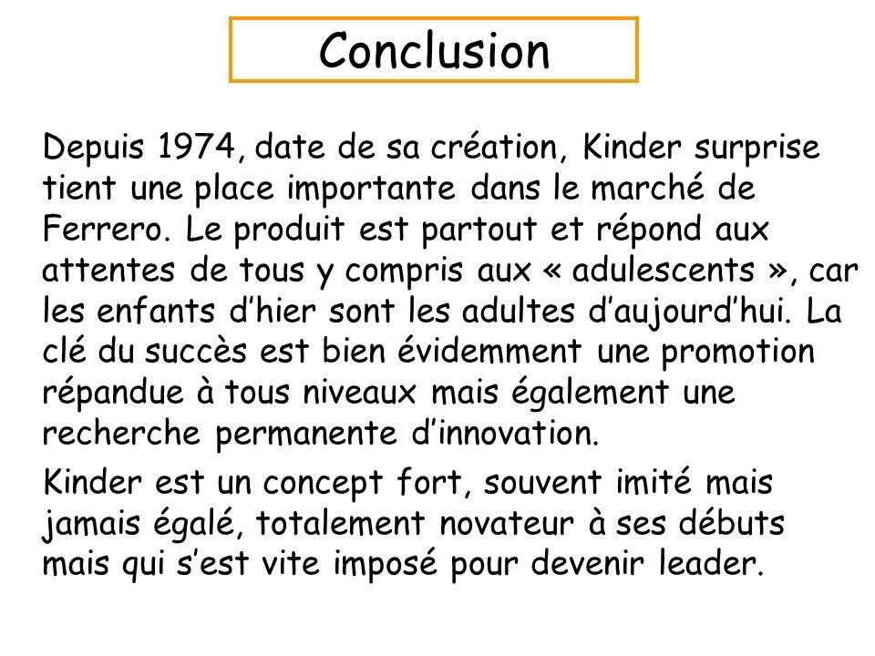 Depuis 1974, date de sa création, Kinder surprise tient une place importante dans le marché de Ferrero. Le produit est partout et répond aux attentes