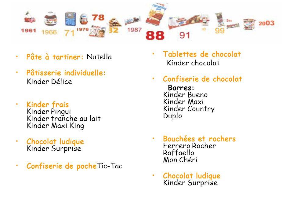 Pâte à tartiner: Nutella Pâtisserie individuelle: Kinder Délice Kinder frais Kinder Pingui Kinder tranche au lait Kinder Maxi King Chocolat ludique Ki