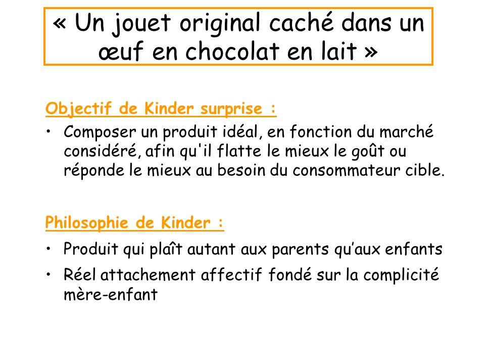 « Un jouet original caché dans un œuf en chocolat en lait » Objectif de Kinder surprise : Composer un produit idéal, en fonction du marché considéré,