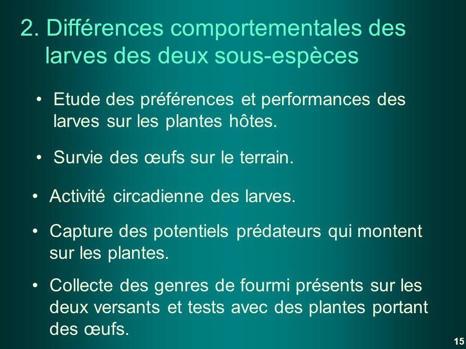 2. Différences comportementales des larves des deux sous-espèces Survie des œufs sur le terrain. Capture des potentiels prédateurs qui montent sur les