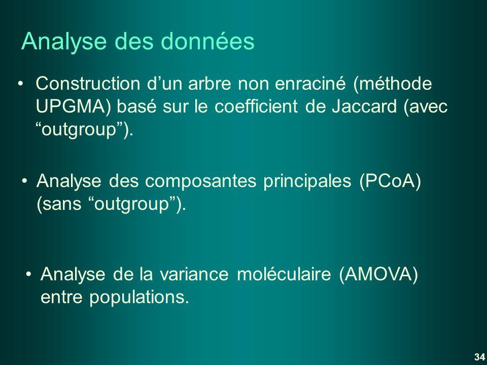 Analyse des données Construction dun arbre non enraciné (méthode UPGMA) basé sur le coefficient de Jaccard (avec outgroup). Analyse des composantes pr