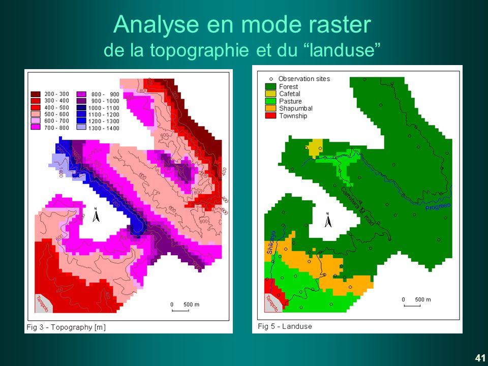 Analyse en mode raster de la topographie et du landuse 41