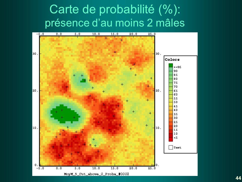 Carte de probabilité (%): présence dau moins 2 mâles 44