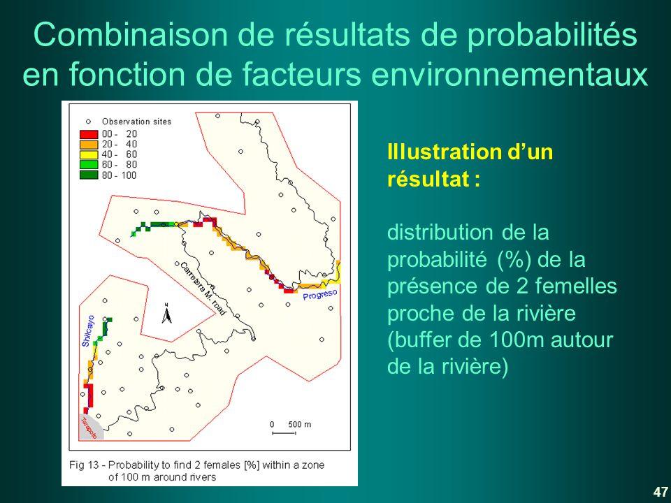 Combinaison de résultats de probabilités en fonction de facteurs environnementaux Illustration dun résultat : distribution de la probabilité (%) de la