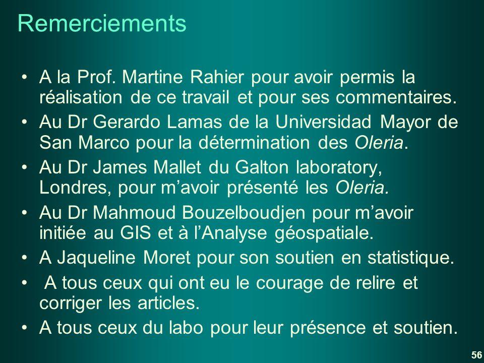 Remerciements A la Prof. Martine Rahier pour avoir permis la réalisation de ce travail et pour ses commentaires. Au Dr Gerardo Lamas de la Universidad