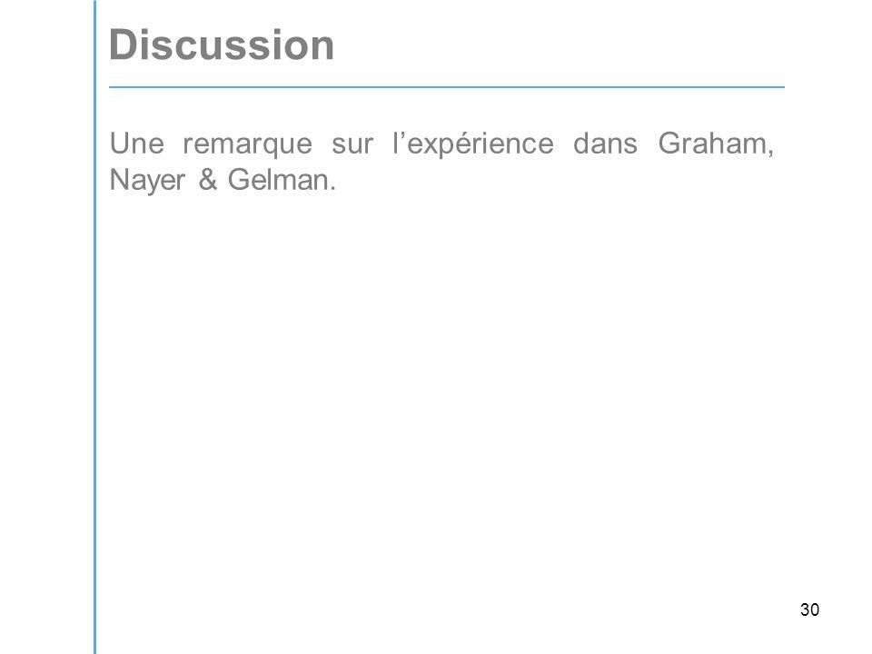 30 Discussion Une remarque sur lexpérience dans Graham, Nayer & Gelman.