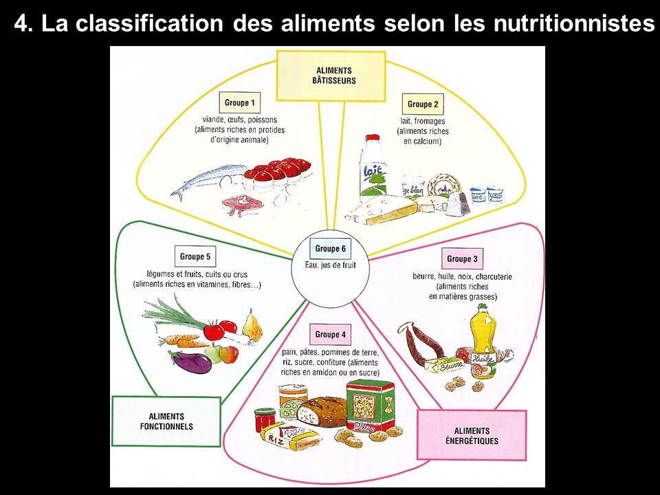 Équilibre alimentaire 5.