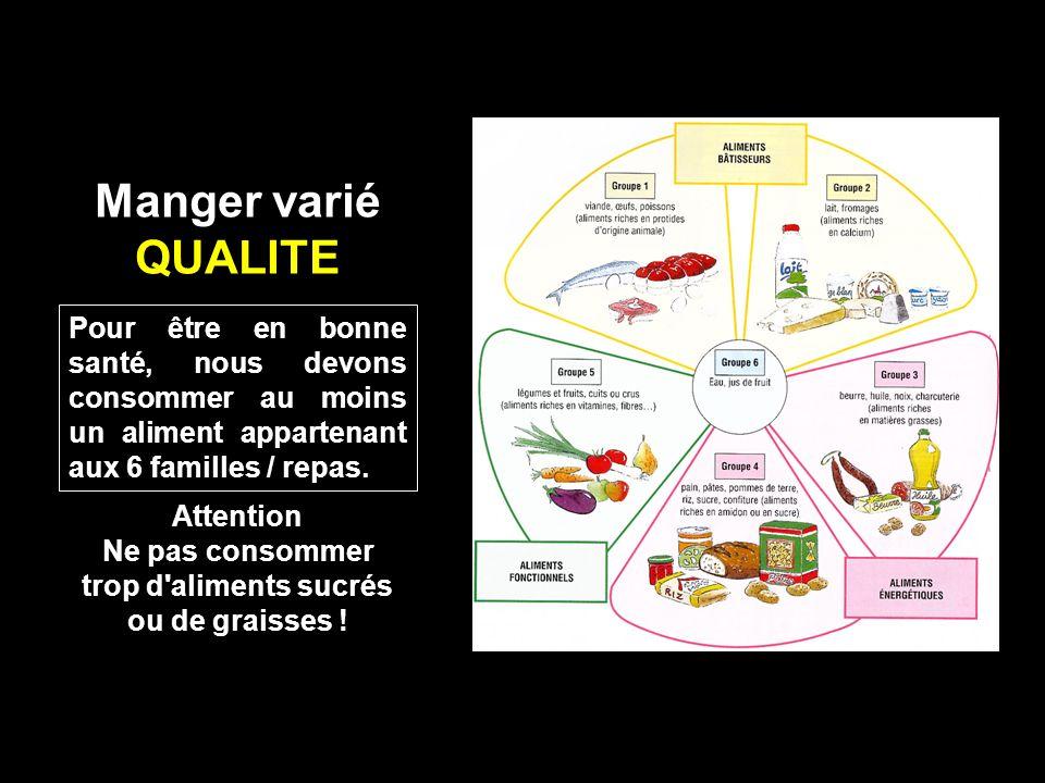 Pour être en bonne santé, nous devons consommer au moins un aliment appartenant aux 6 familles / repas. Manger varié QUALITE Attention Ne pas consomme