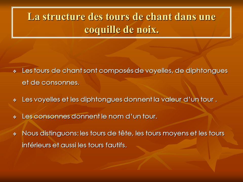 La structure des tours de chant dans une coquille de noix. Les tours de chant sont composés de voyelles, de diphtongues et de consonnes. Les tours de