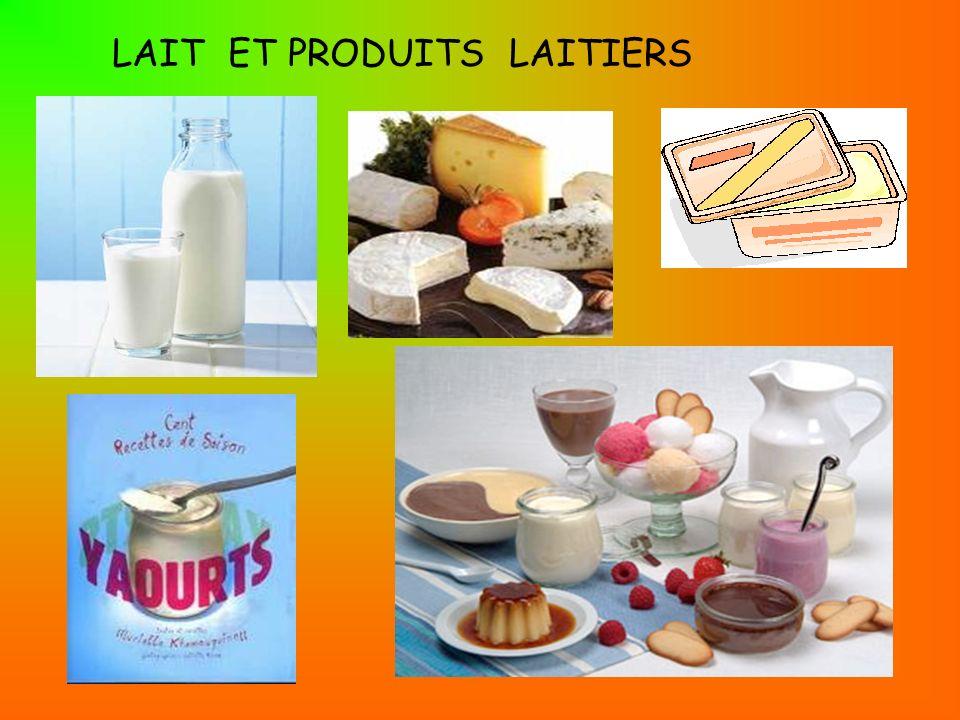 ALIMENTATION ET SANTÉ Il faut goûter de tout : Fruits et légumes : au moins 5 par jour ! trois produits laitiers par jour. Il faut manger le matin pou