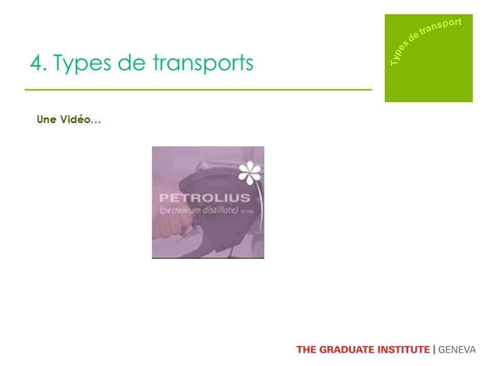 4. Types de transports Une Vidéo…
