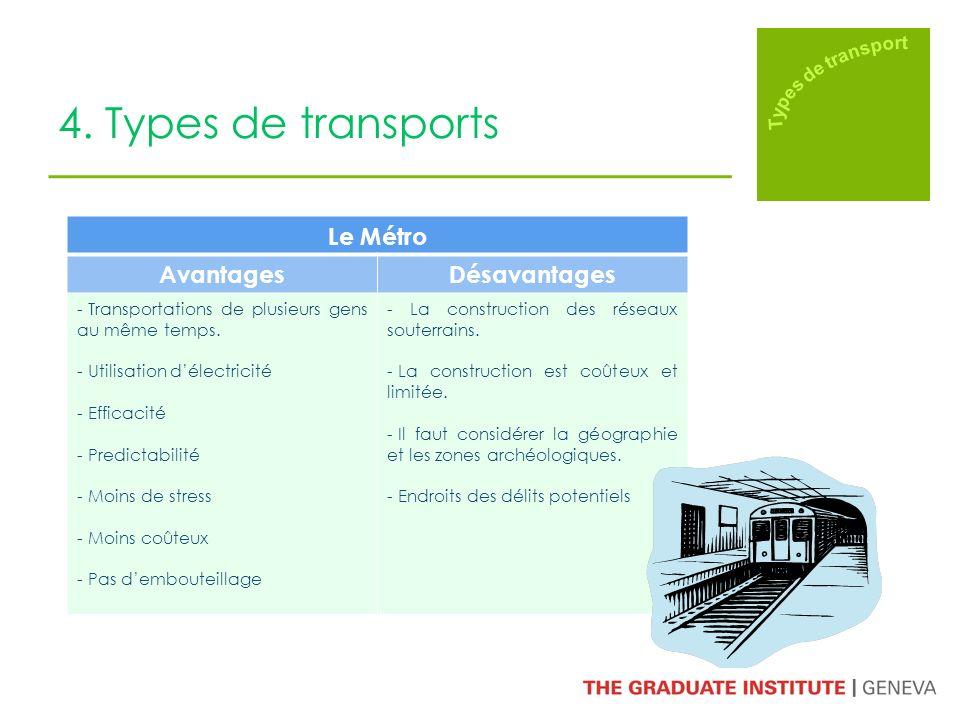Le Métro AvantagesDésavantages - Transportations de plusieurs gens au même temps. - Utilisation délectricité - Efficacité - Predictabilité - Moins de