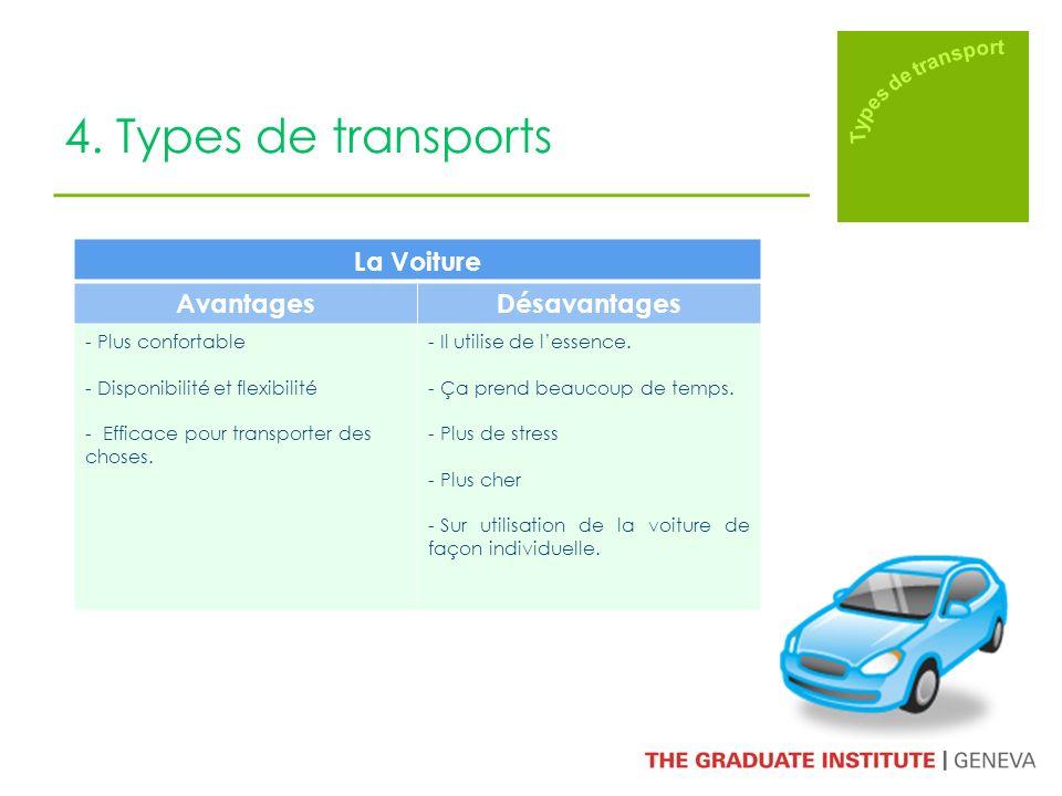 4. Types de transports La Voiture AvantagesDésavantages - Plus confortable - Disponibilité et flexibilité - Efficace pour transporter des choses. - Il