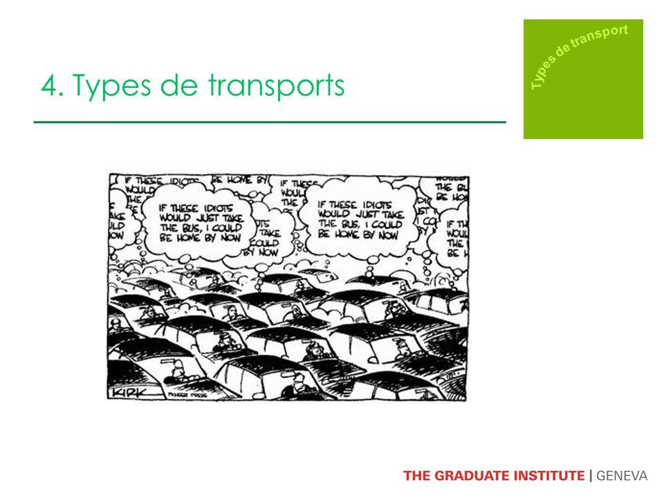 4. Types de transports