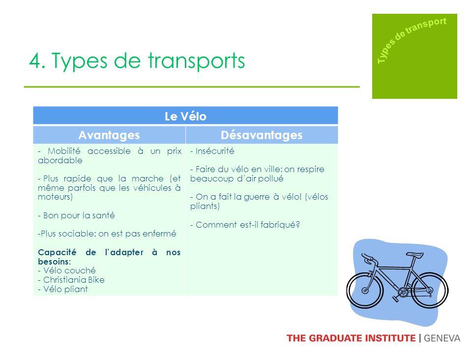 Le Vélo AvantagesDésavantages - Mobilité accessible à un prix abordable - Plus rapide que la marche (et même parfois que les véhicules à moteurs) - Bon pour la santé -Plus sociable: on est pas enfermé Capacité de ladapter à nos besoins: - Vélo couché - Christiania Bike - Vélo pliant - Insécurité - Faire du vélo en ville: on respire beaucoup dair pollué - On a fait la guerre à vélo.